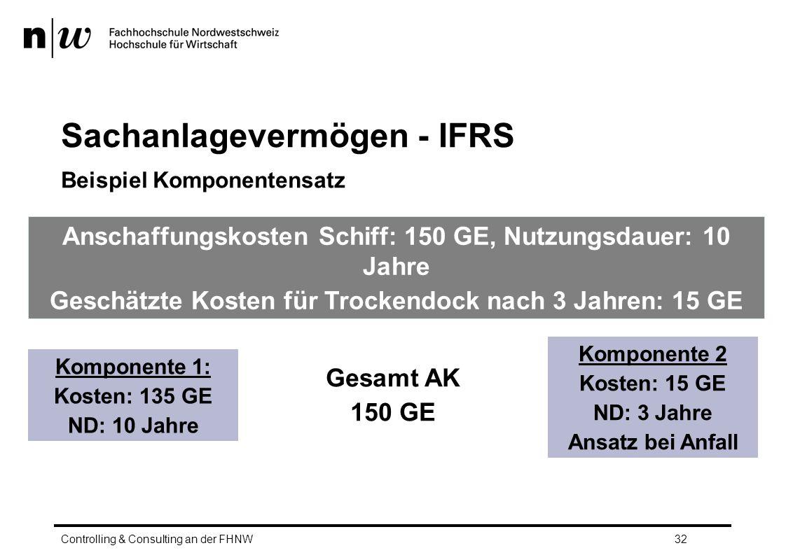 Sachanlagevermögen - IFRS