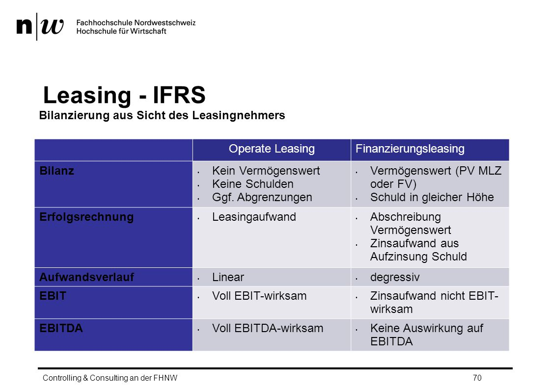 Leasing - IFRS Bilanzierung aus Sicht des Leasingnehmers