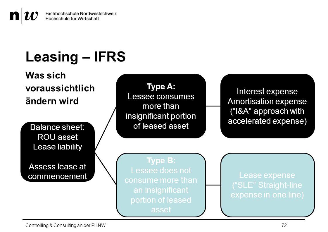 Leasing – IFRS Was sich voraussichtlich ändern wird Type A: