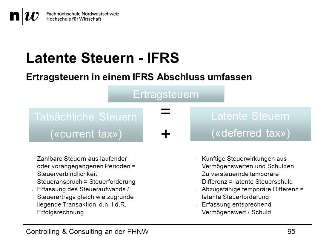 = + Latente Steuern - IFRS Ertragsteuern Tatsächliche Steuern