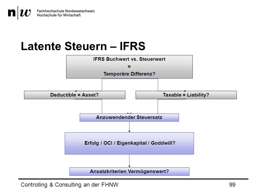 Latente Steuern – IFRS Controlling & Consulting an der FHNW 99