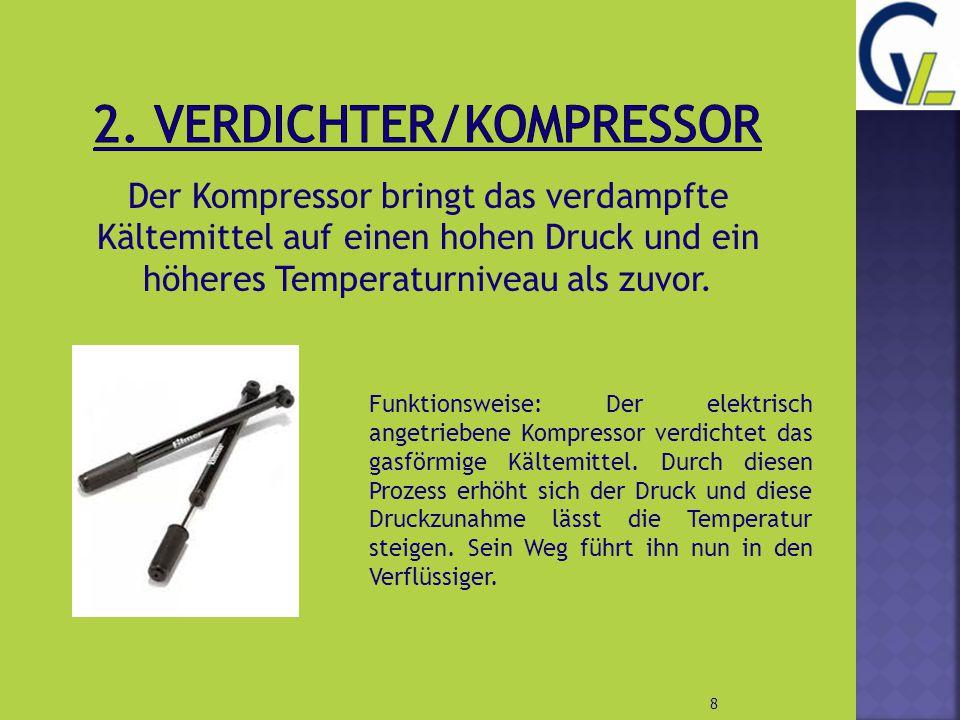 2. Verdichter/Kompressor