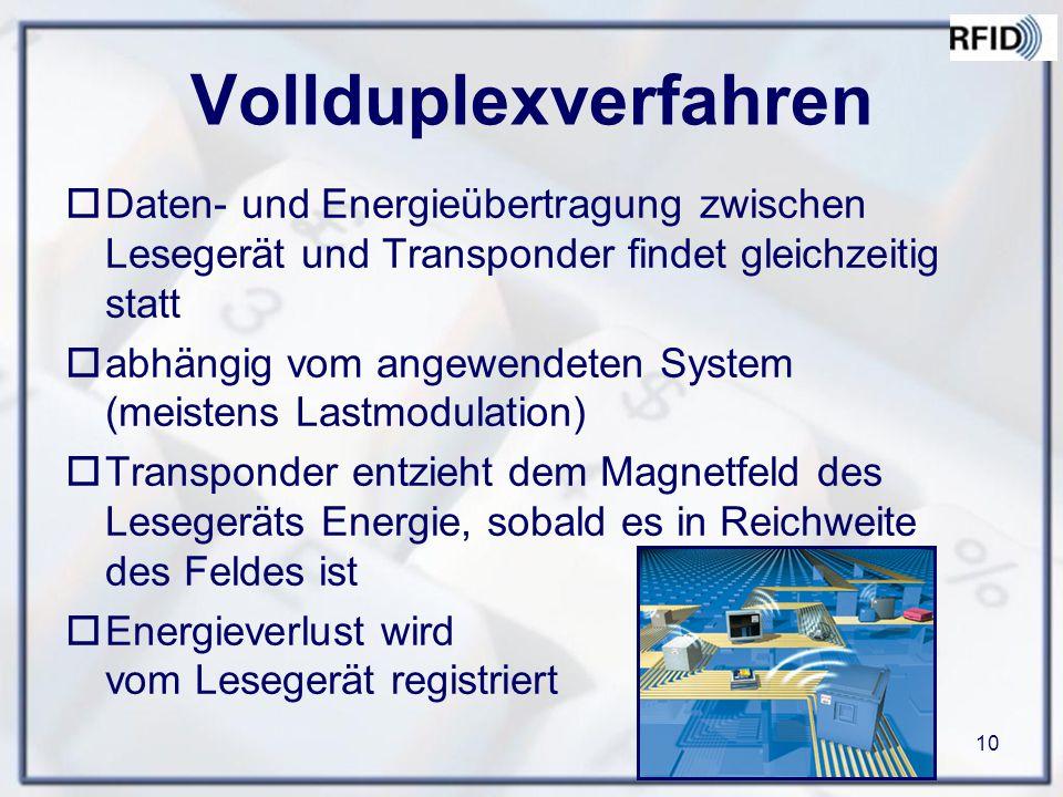 Vollduplexverfahren Daten- und Energieübertragung zwischen Lesegerät und Transponder findet gleichzeitig statt.