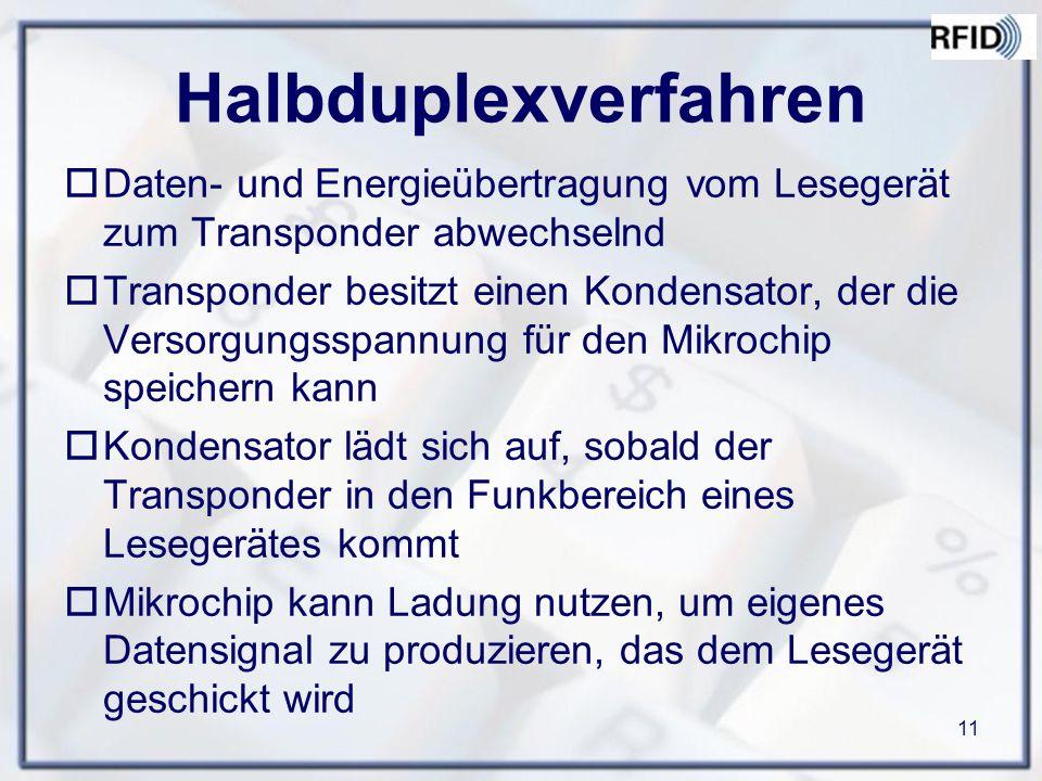 Halbduplexverfahren Daten- und Energieübertragung vom Lesegerät zum Transponder abwechselnd.