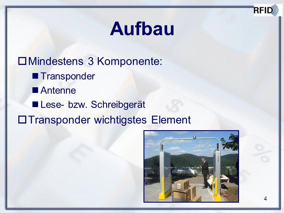 Aufbau Mindestens 3 Komponente: Transponder wichtigstes Element