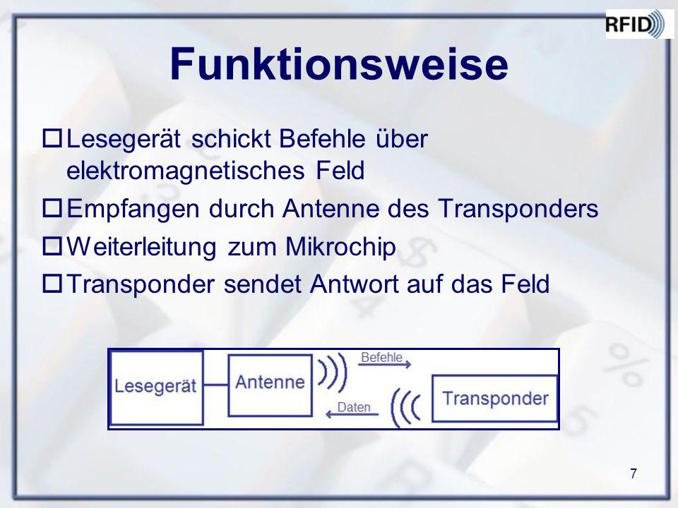 Funktionsweise Lesegerät schickt Befehle über elektromagnetisches Feld