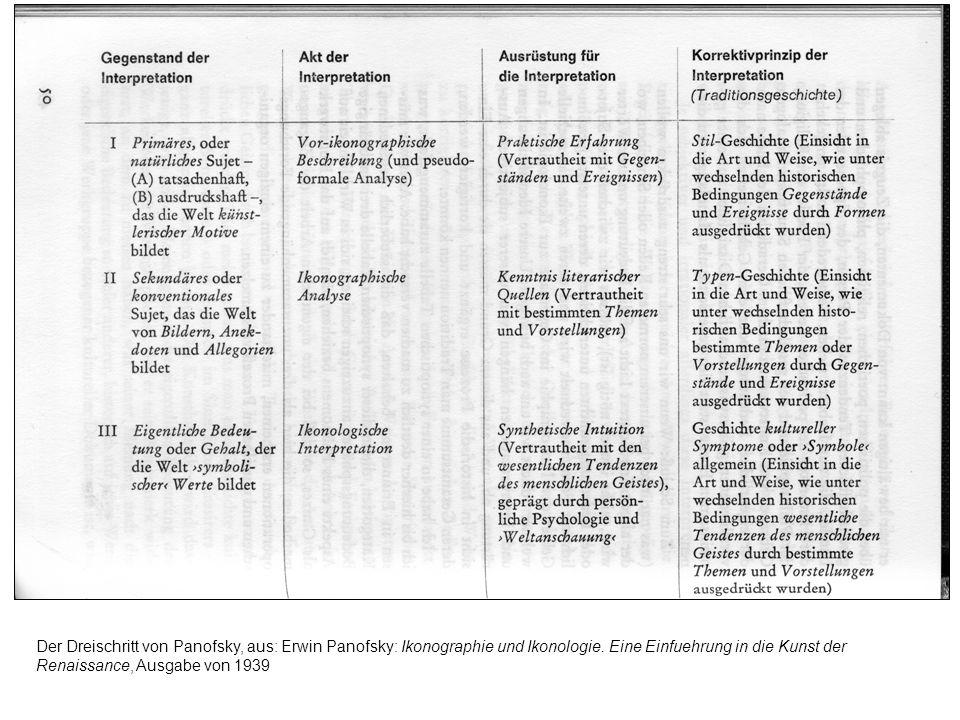 Der Dreischritt von Panofsky, aus: Erwin Panofsky: Ikonographie und Ikonologie.