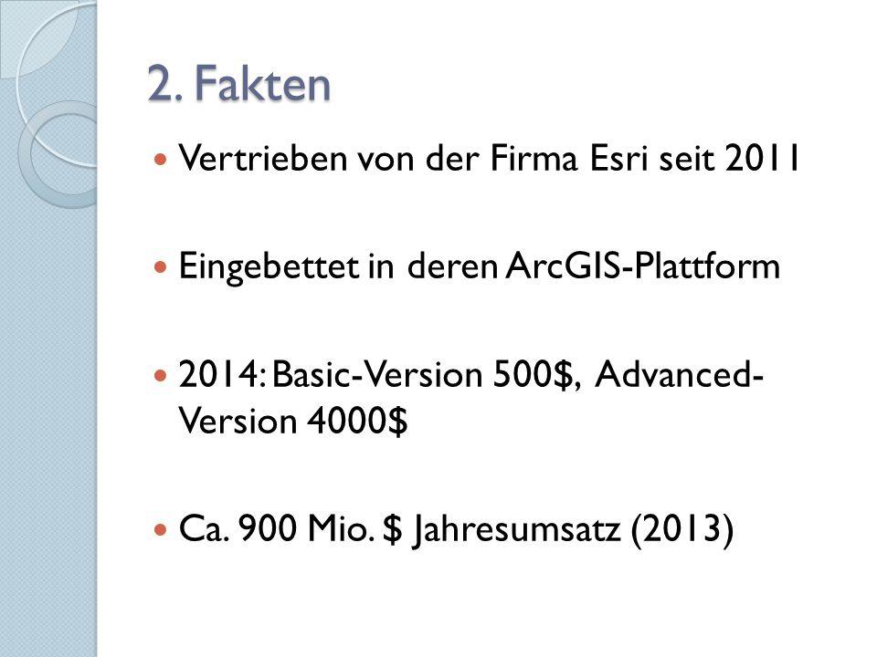2. Fakten Vertrieben von der Firma Esri seit 2011