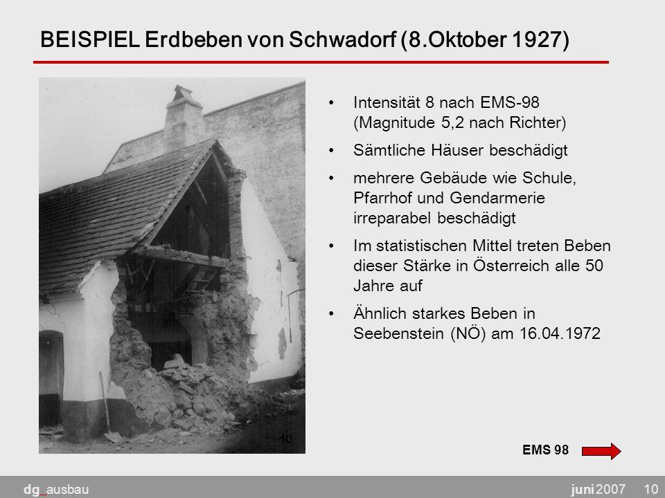 BEISPIEL Erdbeben von Schwadorf (8.Oktober 1927)