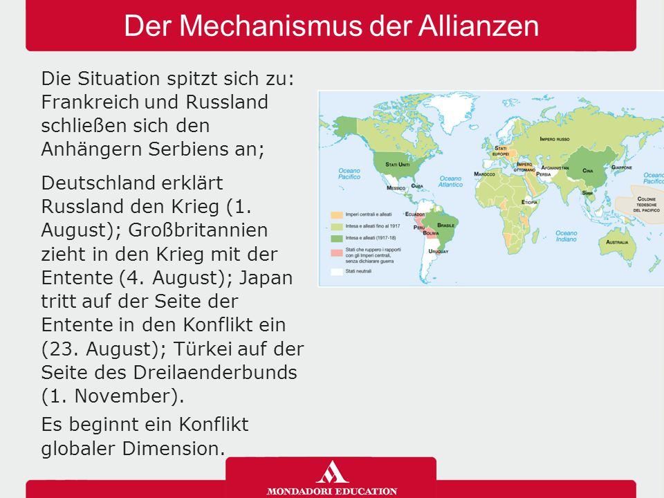 Der Mechanismus der Allianzen
