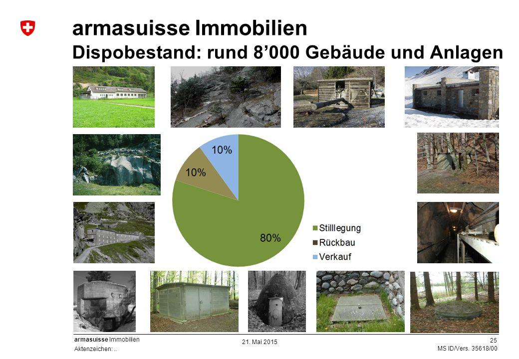 armasuisse Immobilien Dispobestand: rund 8'000 Gebäude und Anlagen