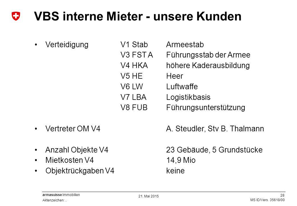 VBS interne Mieter - unsere Kunden