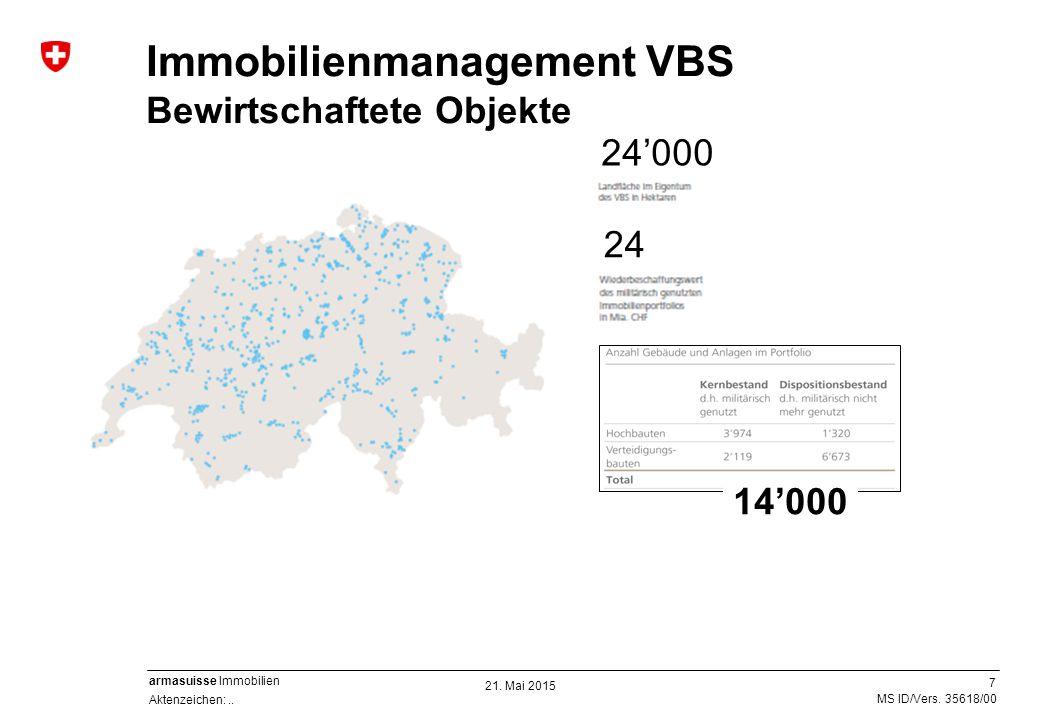 Immobilienmanagement VBS Bewirtschaftete Objekte