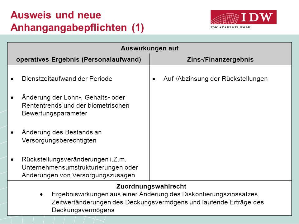 Ausweis und neue Anhangangabepflichten (1)