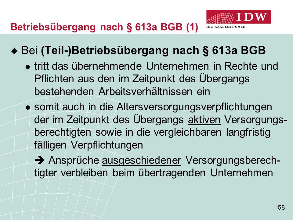 Betriebsübergang nach § 613a BGB (1)