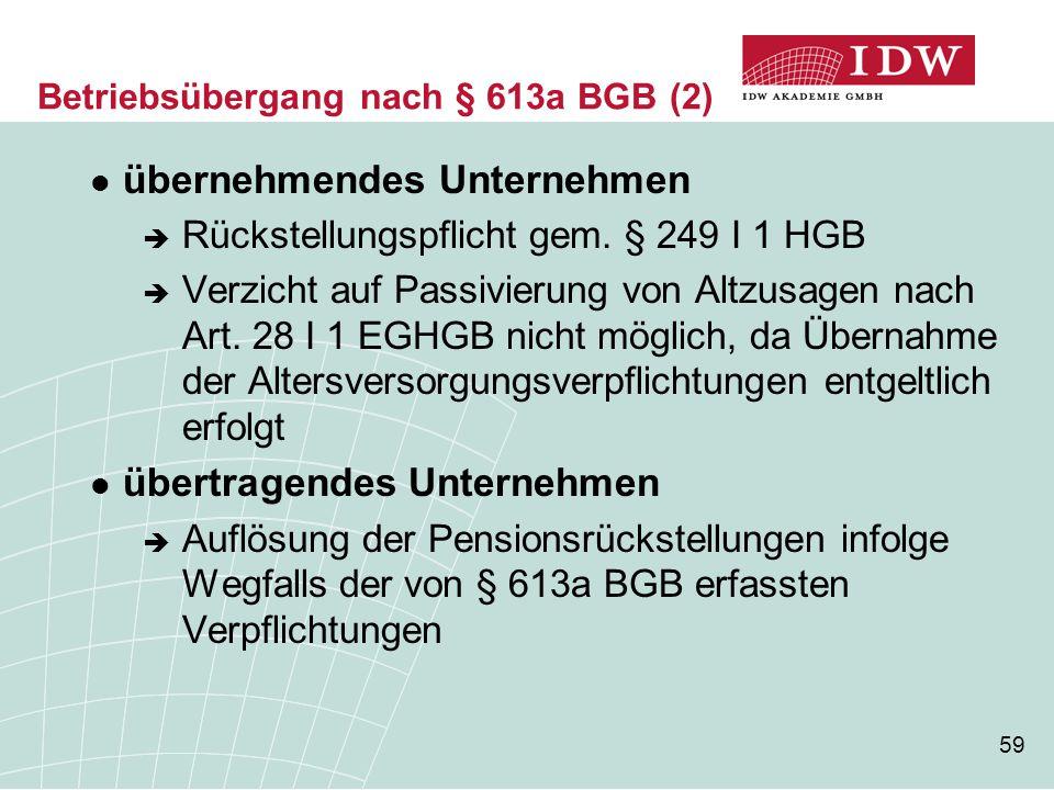 Betriebsübergang nach § 613a BGB (2)