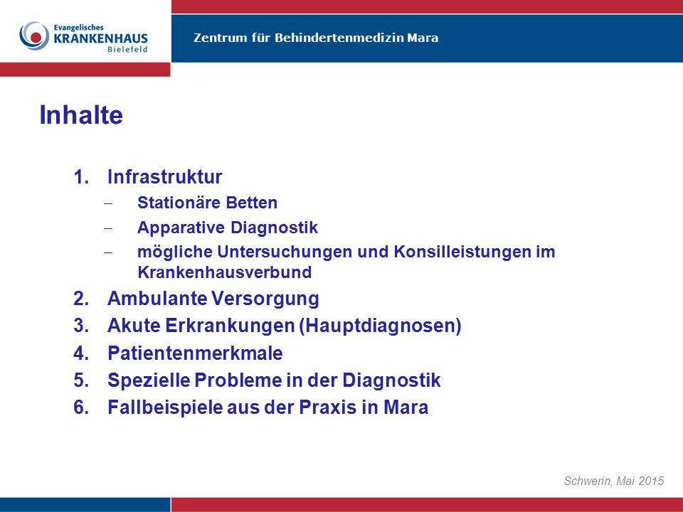 Inhalte Infrastruktur Ambulante Versorgung