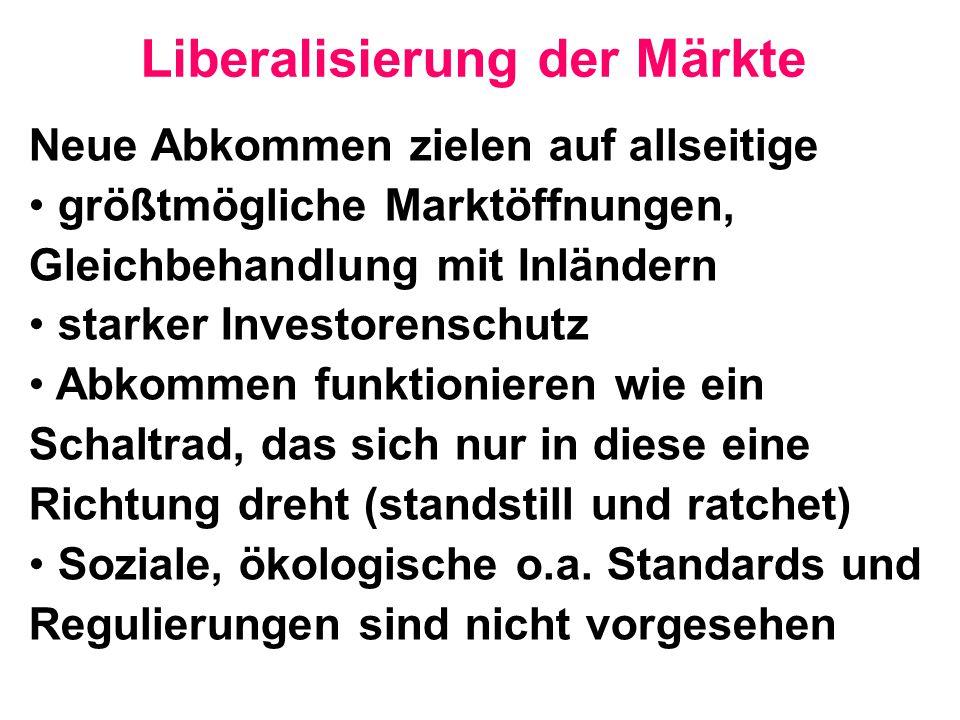 Liberalisierung der Märkte