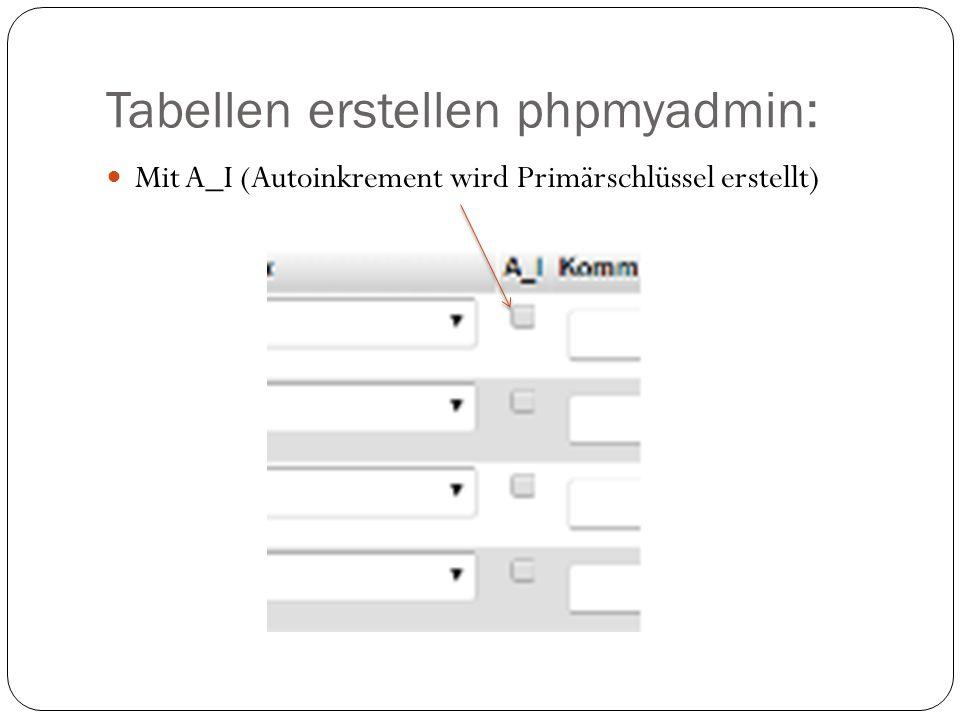 Tabellen erstellen phpmyadmin: