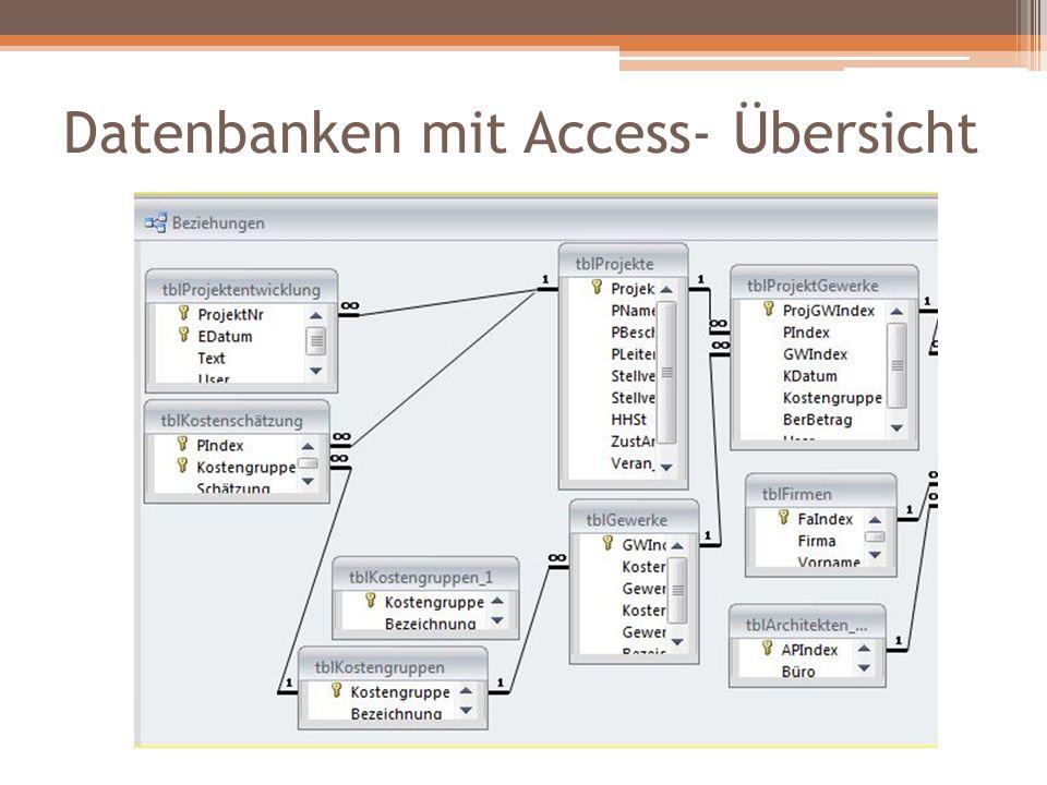 Datenbanken mit Access- Übersicht