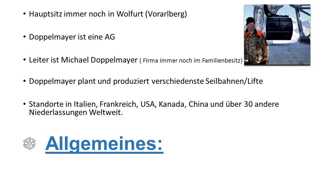 Allgemeines: Hauptsitz immer noch in Wolfurt (Vorarlberg)
