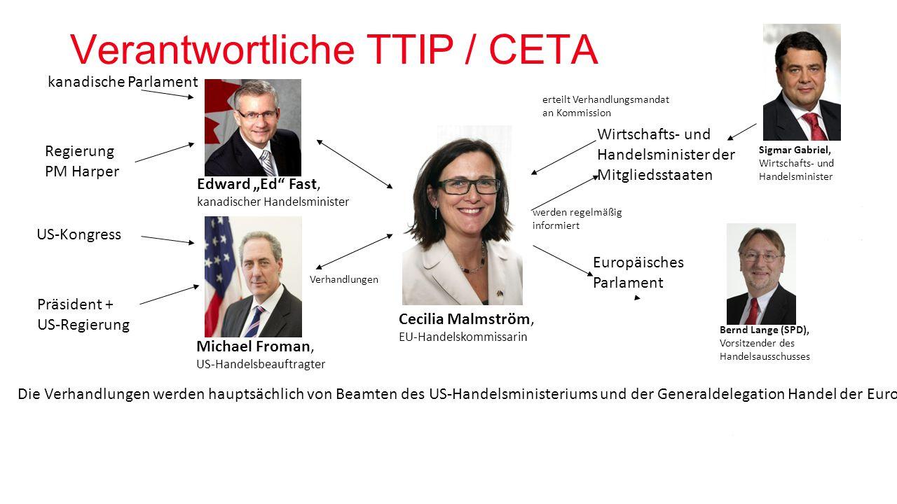 Verantwortliche TTIP / CETA