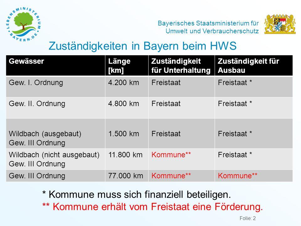 Zuständigkeiten in Bayern beim HWS