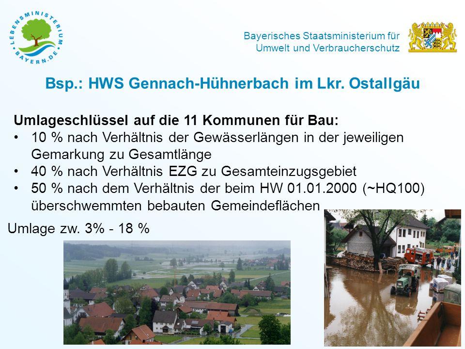 Bsp.: HWS Gennach-Hühnerbach im Lkr. Ostallgäu