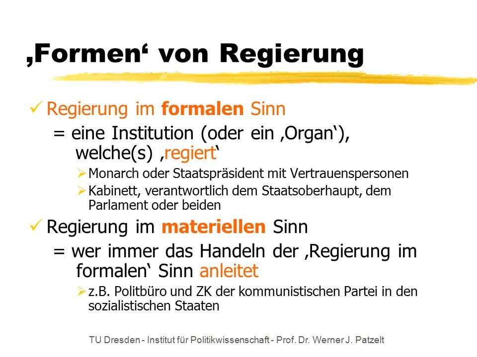 'Formen' von Regierung