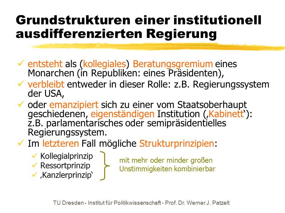 Grundstrukturen einer institutionell ausdifferenzierten Regierung