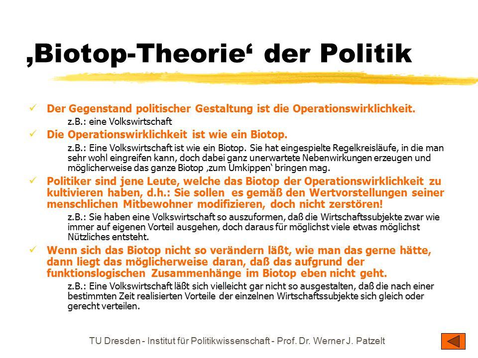 'Biotop-Theorie' der Politik