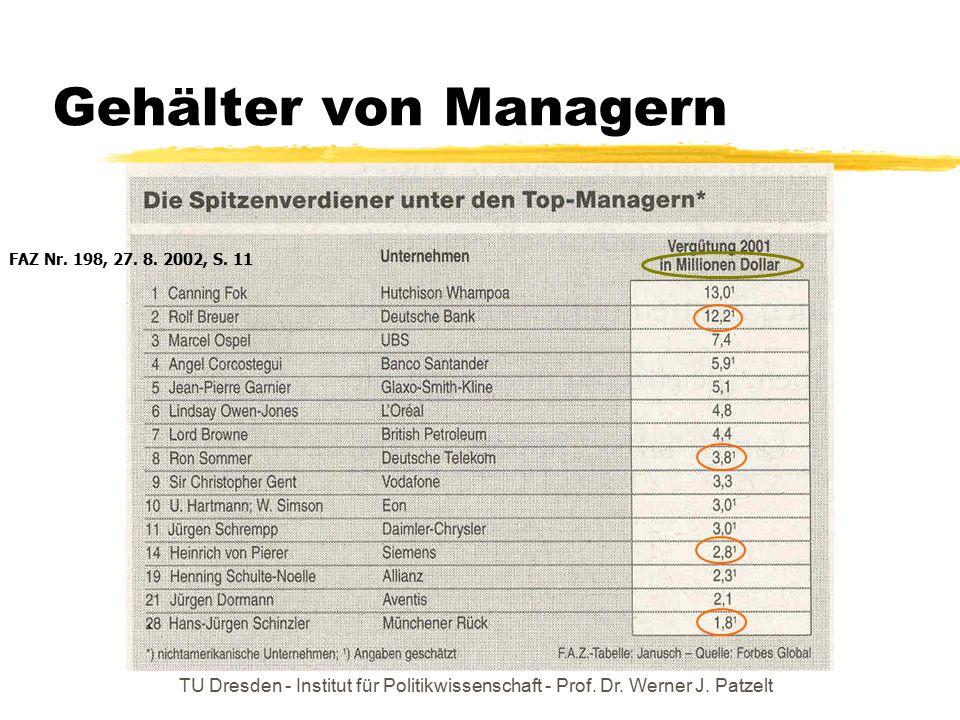Gehälter von Managern FAZ Nr. 198, 27. 8. 2002, S.