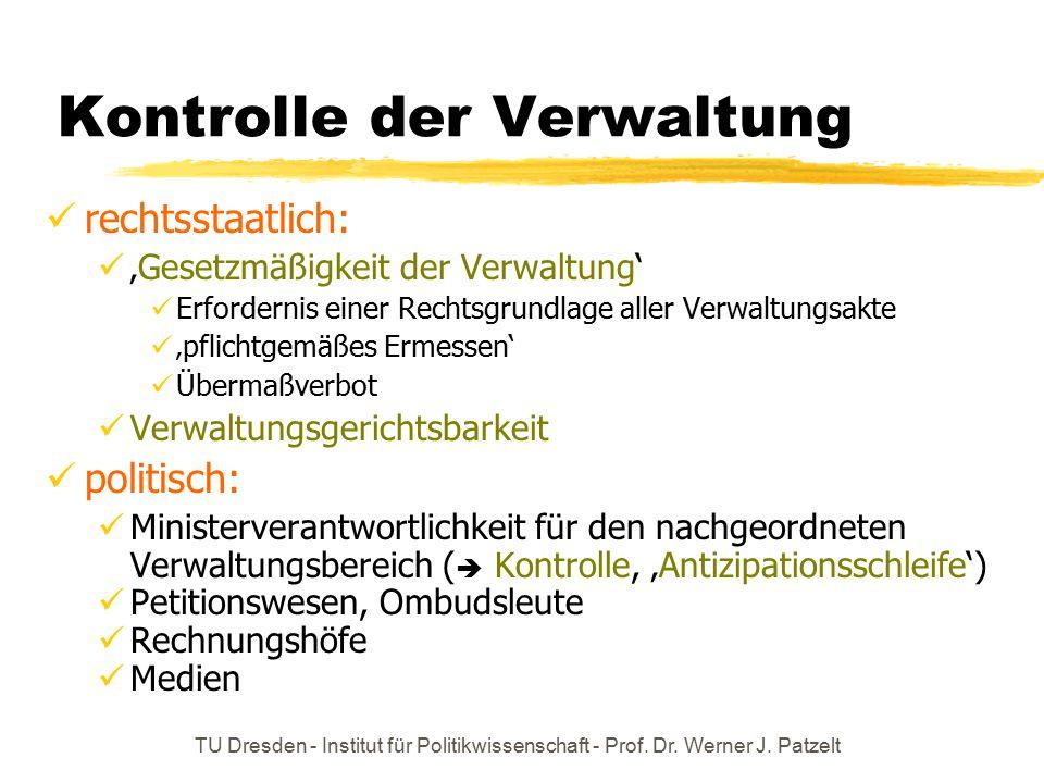 Kontrolle der Verwaltung