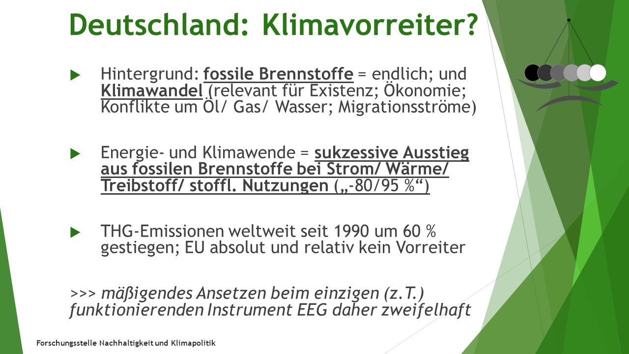Deutschland: Klimavorreiter