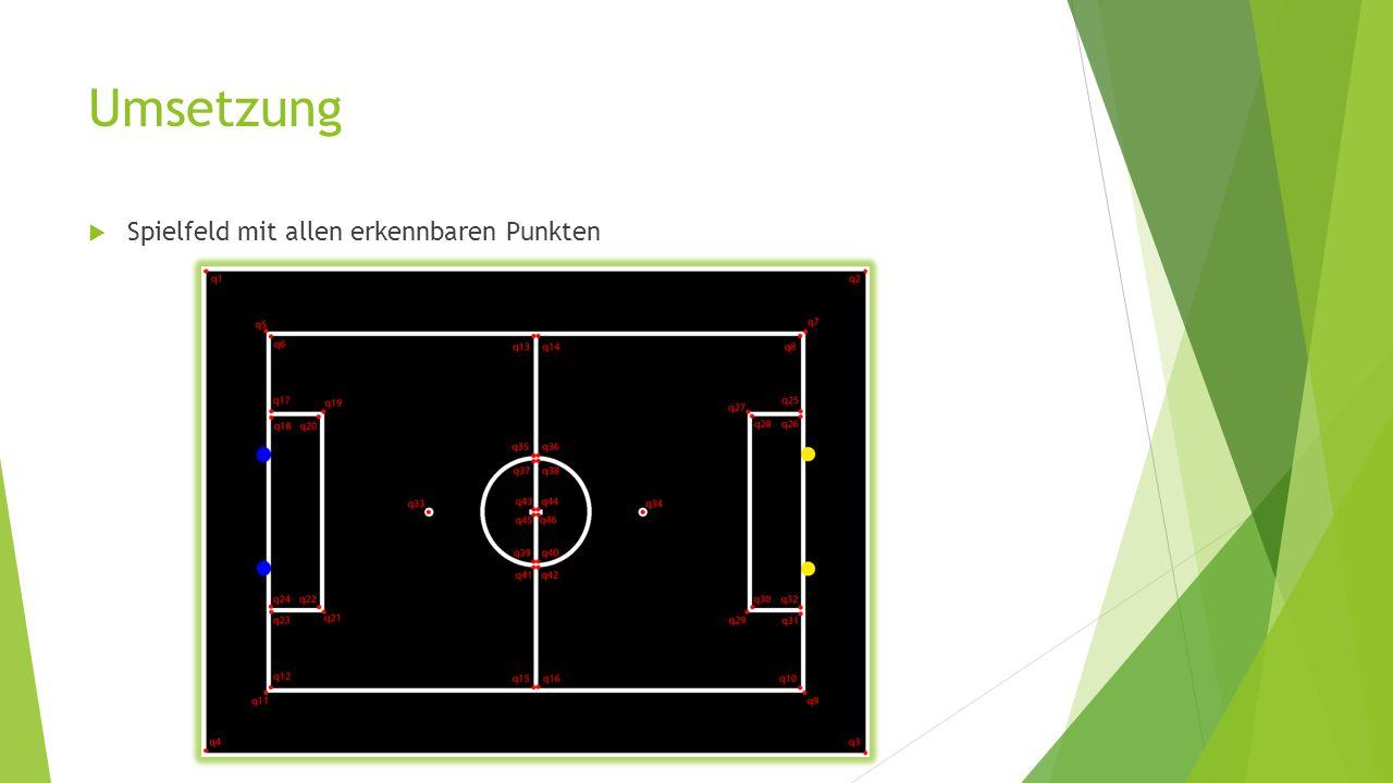 Umsetzung Spielfeld mit allen erkennbaren Punkten