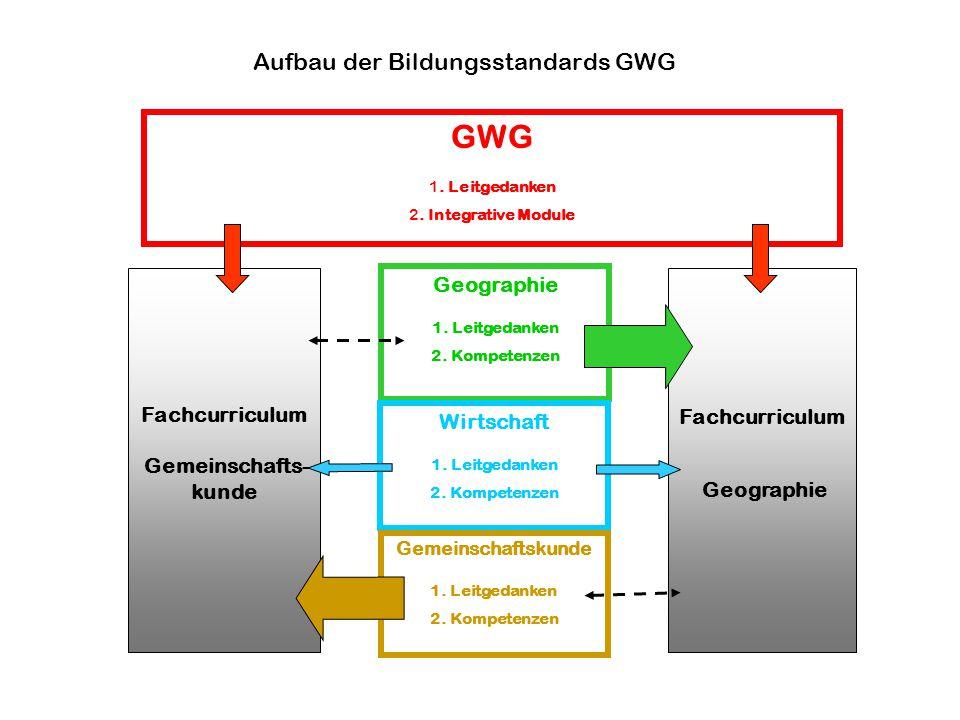 Aufbau der Bildungsstandards GWG