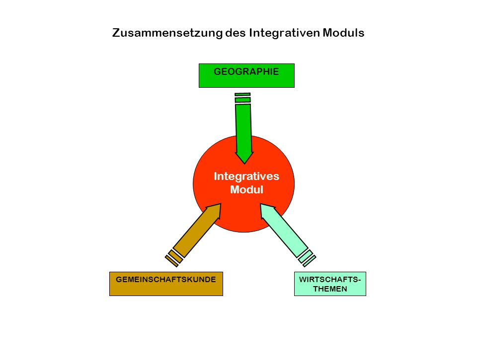Zusammensetzung des Integrativen Moduls