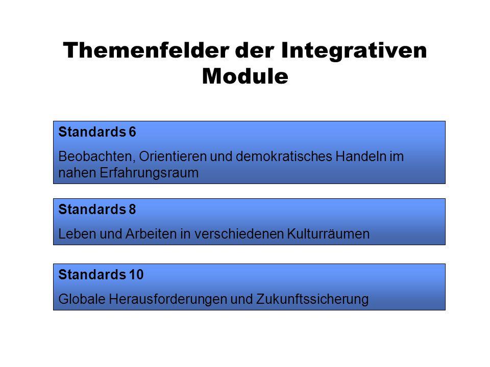 Themenfelder der Integrativen Module