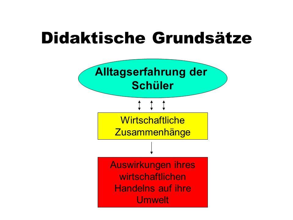 Didaktische Grundsätze