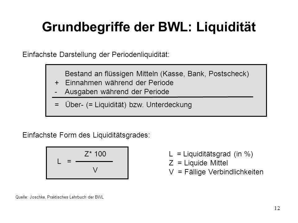 Grundbegriffe der BWL: Liquidität