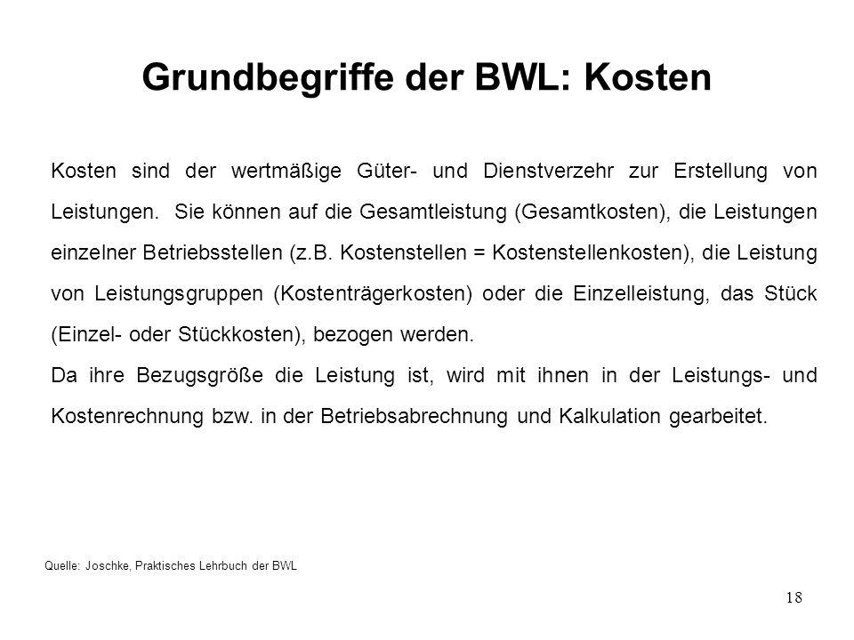Grundbegriffe der BWL: Kosten