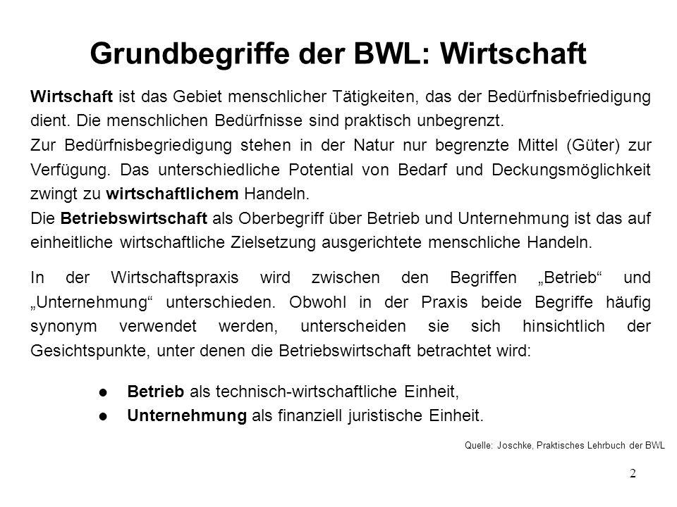 Grundbegriffe der BWL: Wirtschaft
