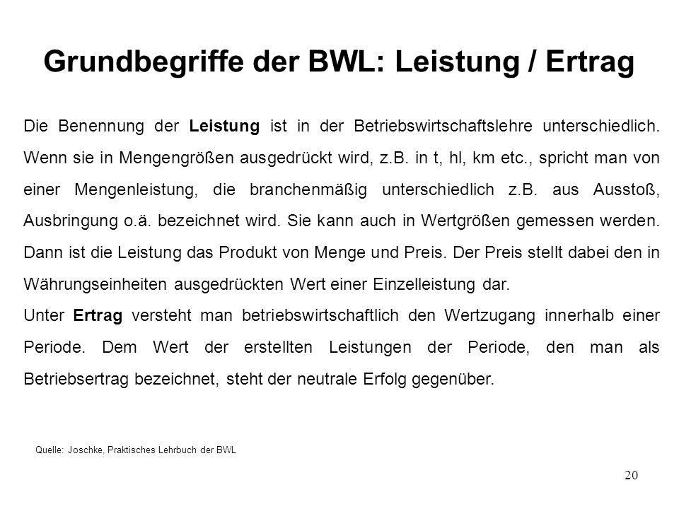 Grundbegriffe der BWL: Leistung / Ertrag