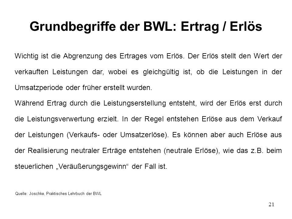 Grundbegriffe der BWL: Ertrag / Erlös