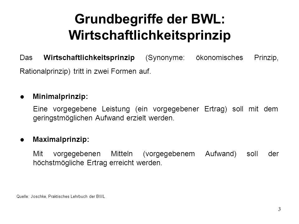 Grundbegriffe der BWL: Wirtschaftlichkeitsprinzip