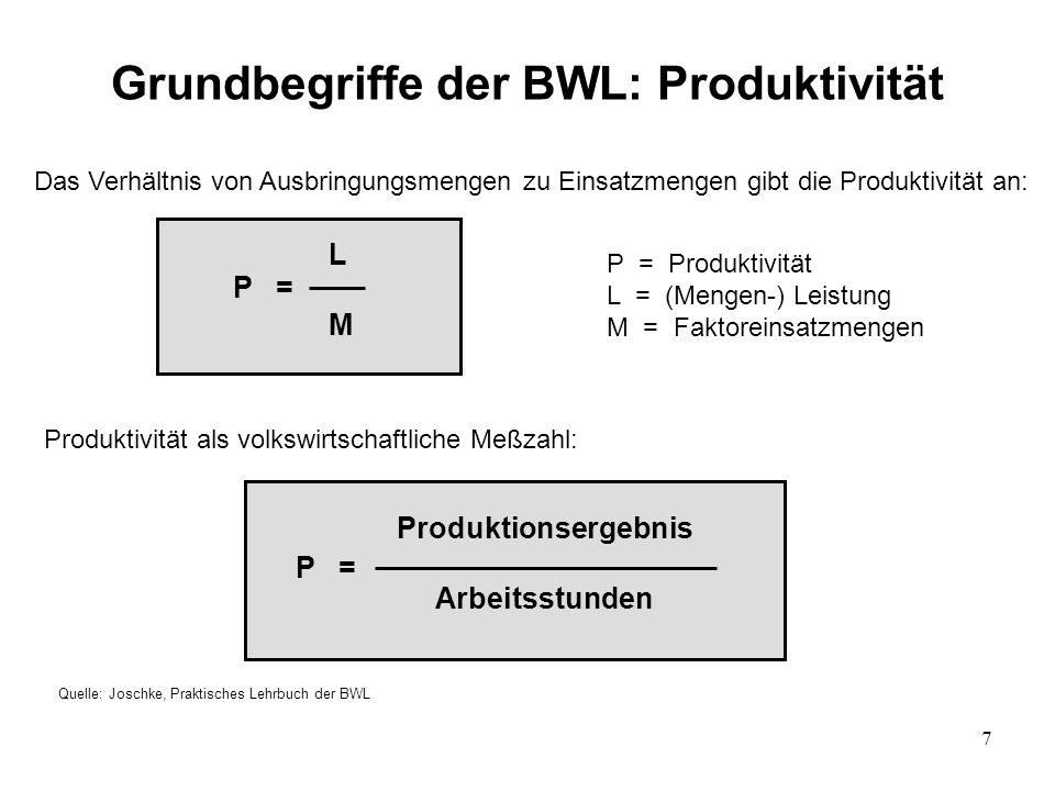 Grundbegriffe der BWL: Produktivität