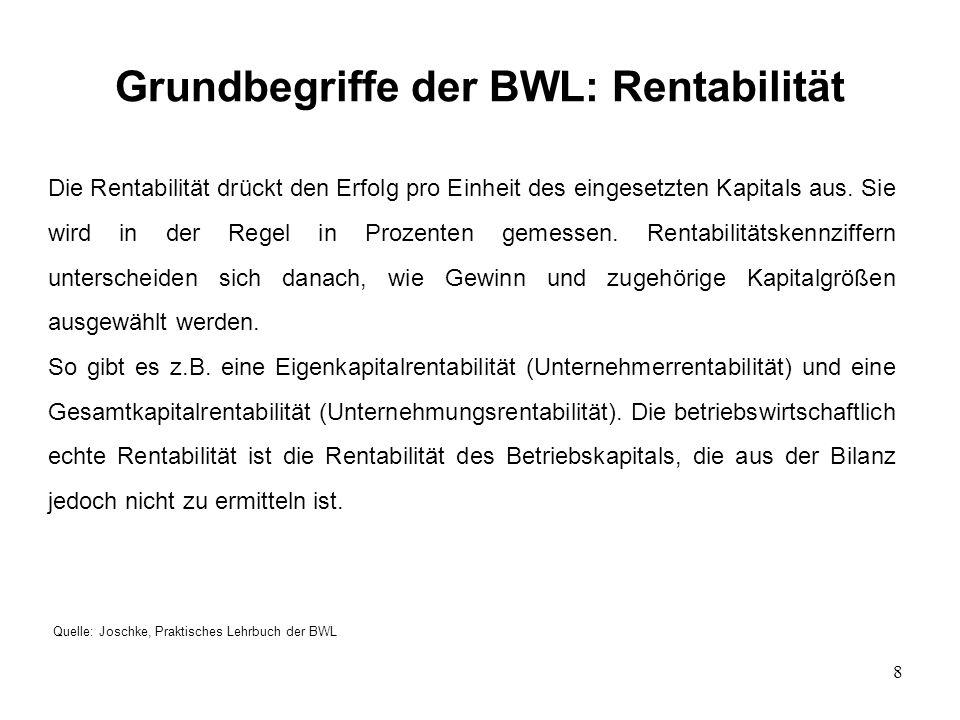 Grundbegriffe der BWL: Rentabilität
