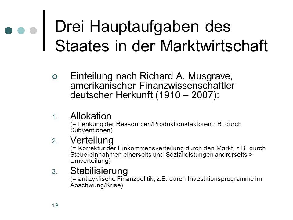 Drei Hauptaufgaben des Staates in der Marktwirtschaft