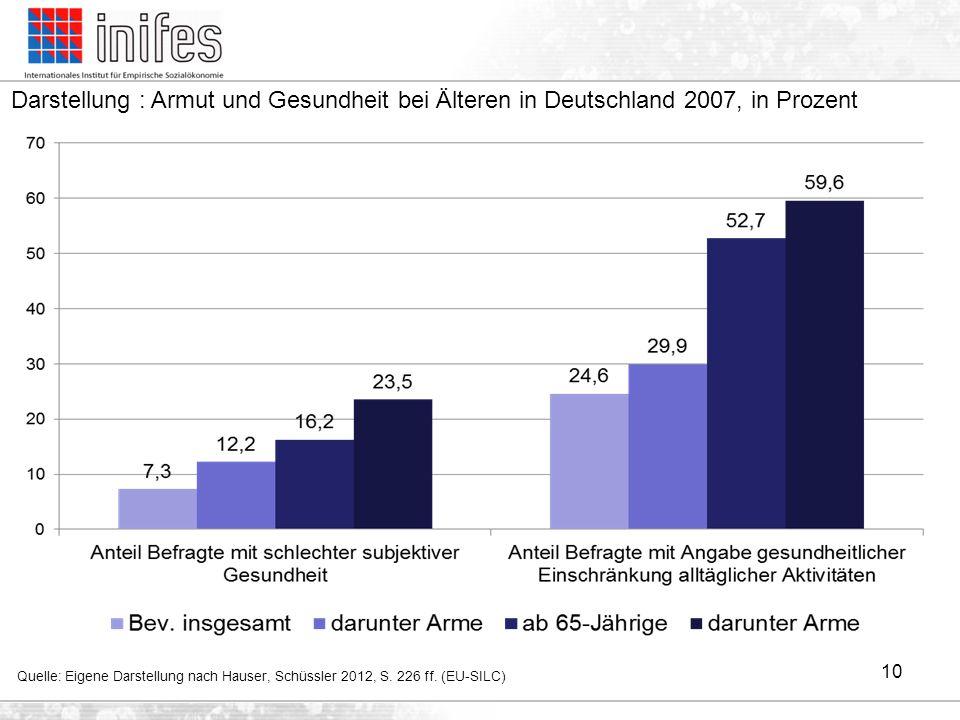 Darstellung : Armut und Gesundheit bei Älteren in Deutschland 2007, in Prozent
