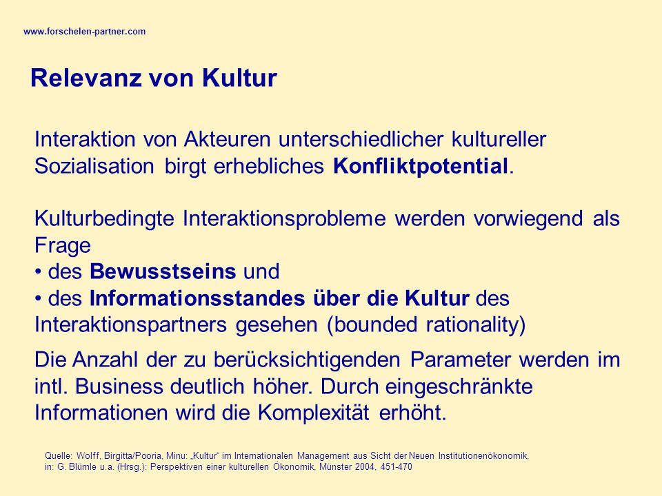 www.forschelen-partner.com Relevanz von Kultur.
